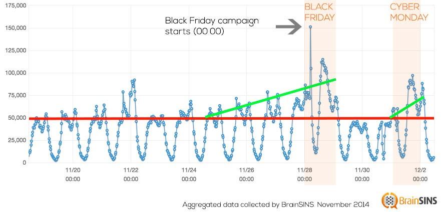 Effects-of-BlackFriday-US